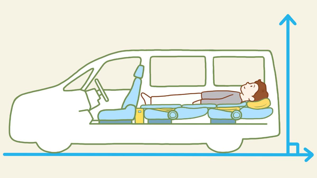 寝床のフラット化をイメージしたイラスト