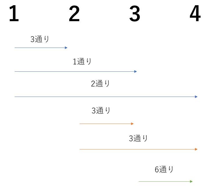 f:id:honehaniwa:20200113191930p:plain
