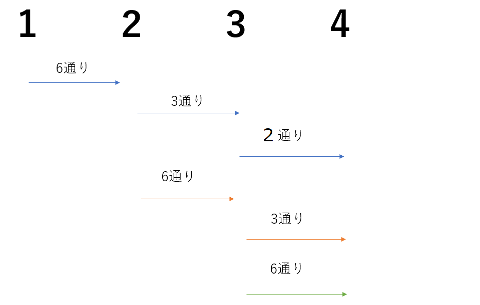 f:id:honehaniwa:20200113194530p:plain