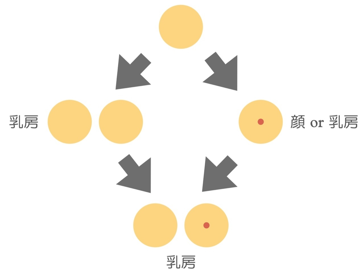 的 エッチ 遺伝 アルゴリズム