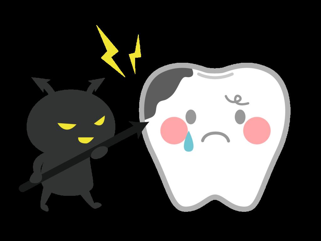 f:id:honey-dental:20200324231608p:plain