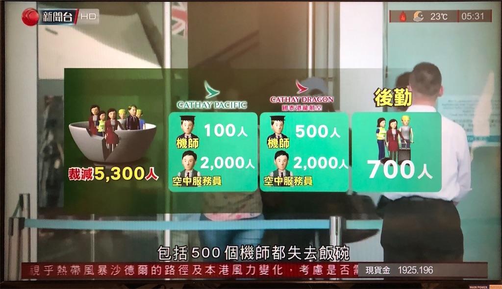 f:id:hongkong2019:20201022063616j:image