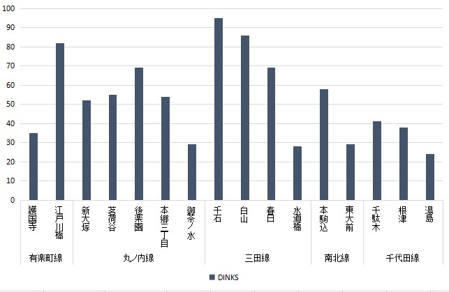 f:id:hongo-ueno-realestate:20181112120615j:plain