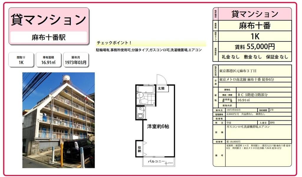 f:id:hongo-ueno-realestate:20181126170211j:plain
