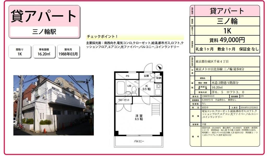 f:id:hongo-ueno-realestate:20181126172702j:plain