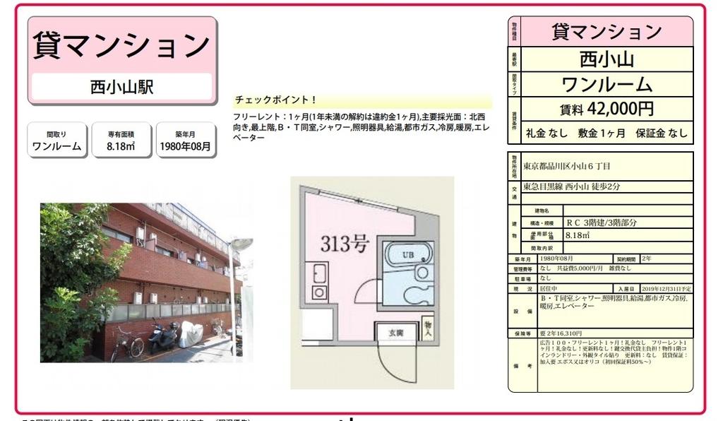 f:id:hongo-ueno-realestate:20181126190612j:plain