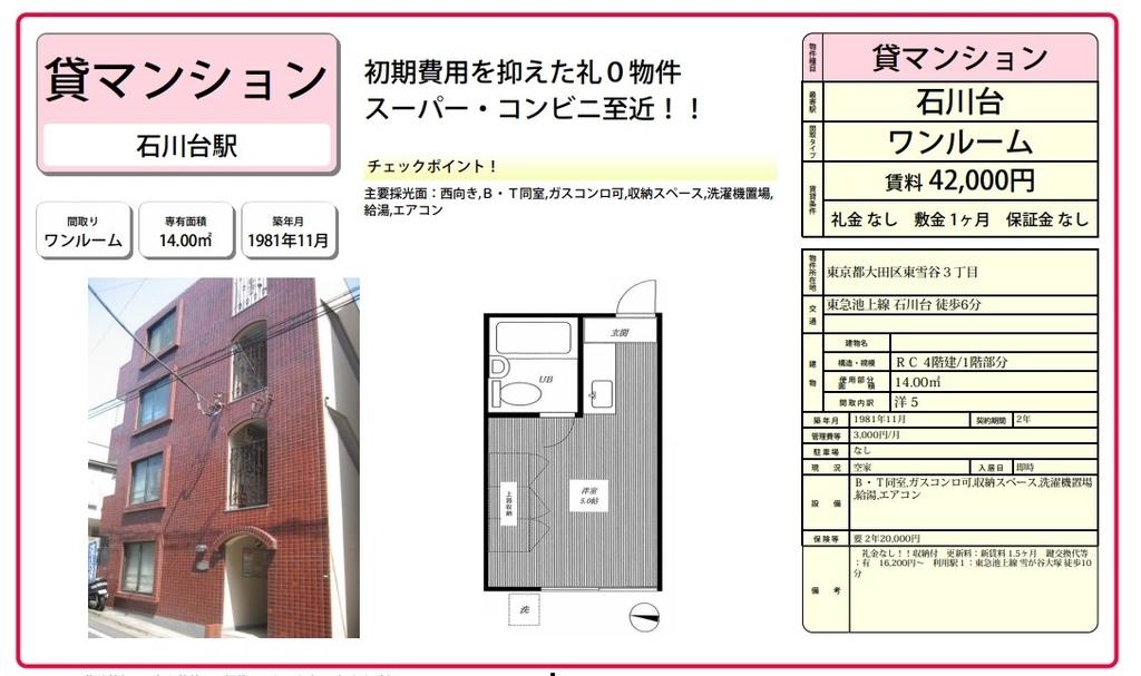 f:id:hongo-ueno-realestate:20181127111626j:plain