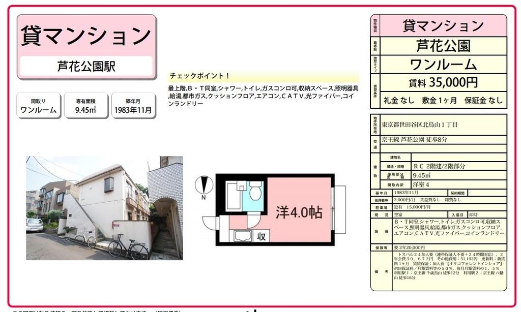 f:id:hongo-ueno-realestate:20181127112631j:plain