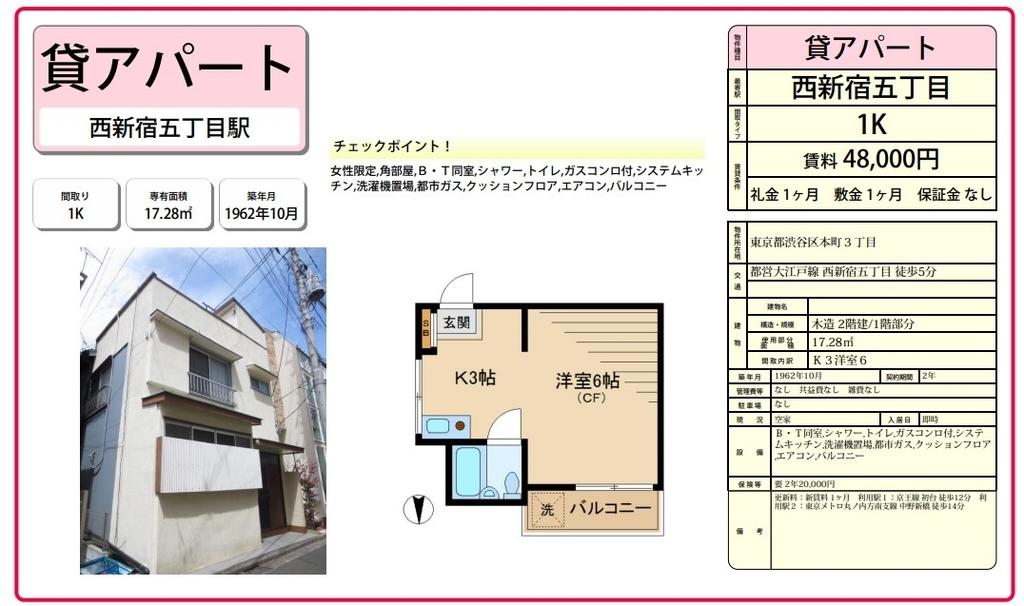 f:id:hongo-ueno-realestate:20181127113223j:plain