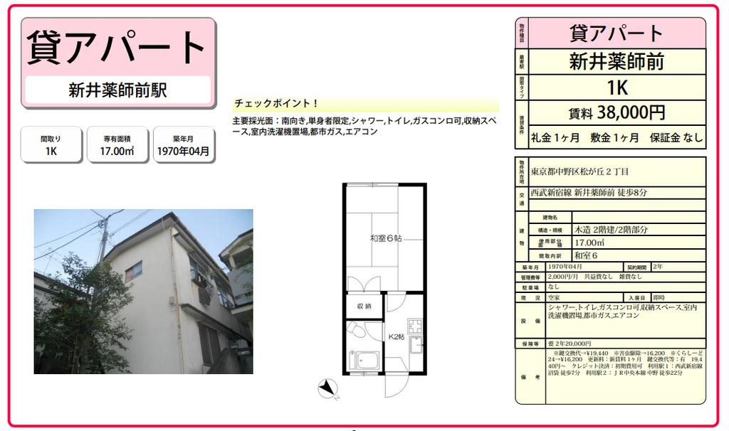 f:id:hongo-ueno-realestate:20181127114550p:plain