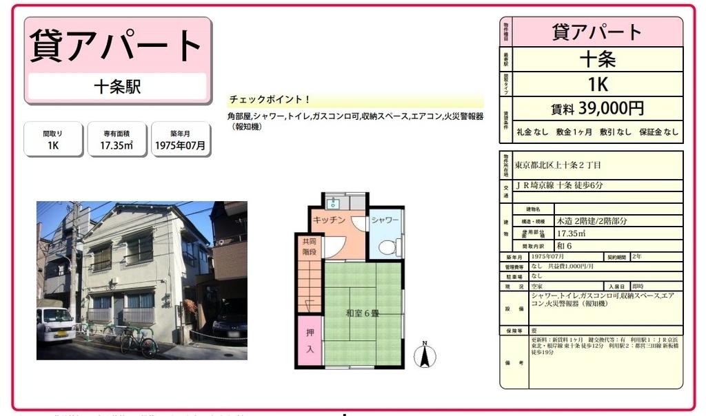 f:id:hongo-ueno-realestate:20181127121107j:plain