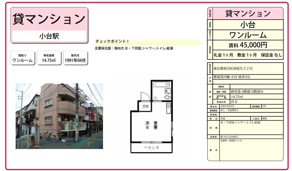 f:id:hongo-ueno-realestate:20181127121859j:plain