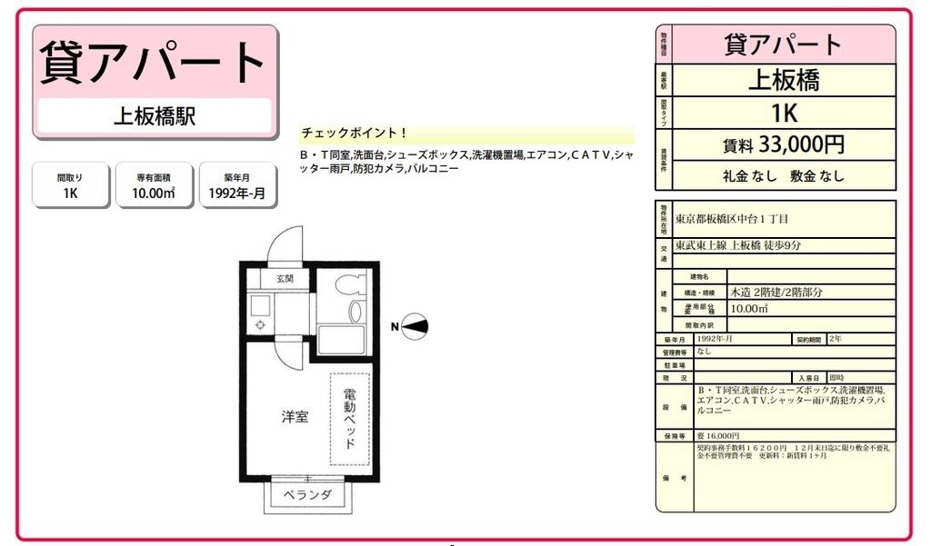 f:id:hongo-ueno-realestate:20181128163034j:plain