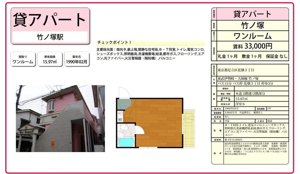 f:id:hongo-ueno-realestate:20181128164637j:plain