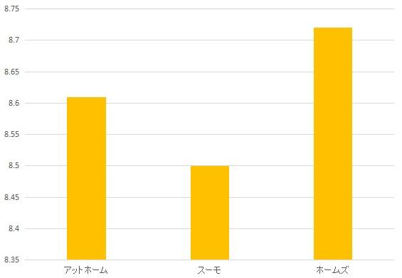 f:id:hongo-ueno-realestate:20181213133815j:plain