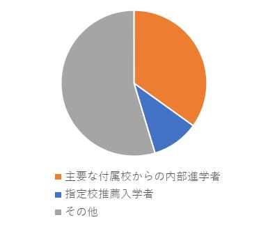 f:id:hongo-ueno-realestate:20181224095147p:plain