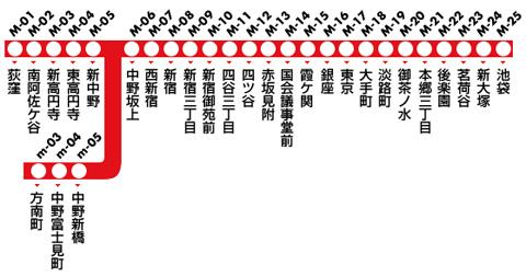 f:id:hongo-ueno-realestate:20190107165317j:plain