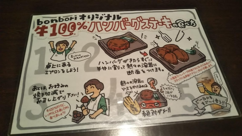 f:id:hongo-ueno-realestate:20190211173825j:plain