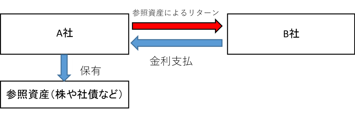 f:id:hongoh:20210415221335p:plain