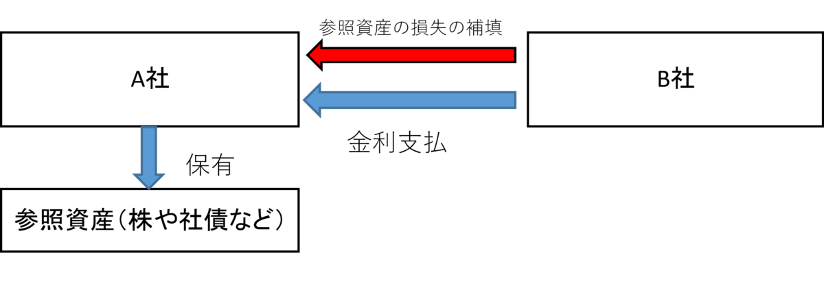 f:id:hongoh:20210415221437p:plain