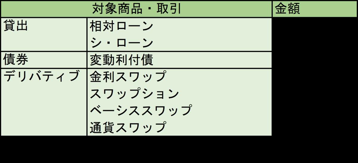 f:id:hongoh:20210416184005p:plain