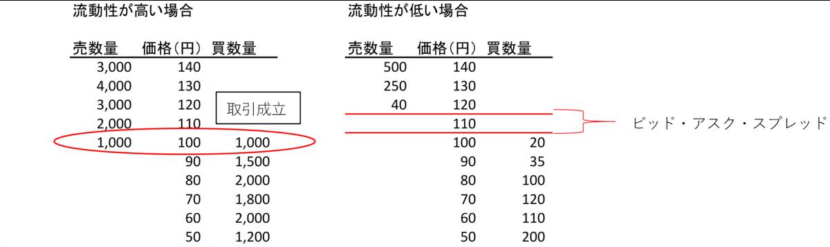 f:id:hongoh:20210423100837p:plain