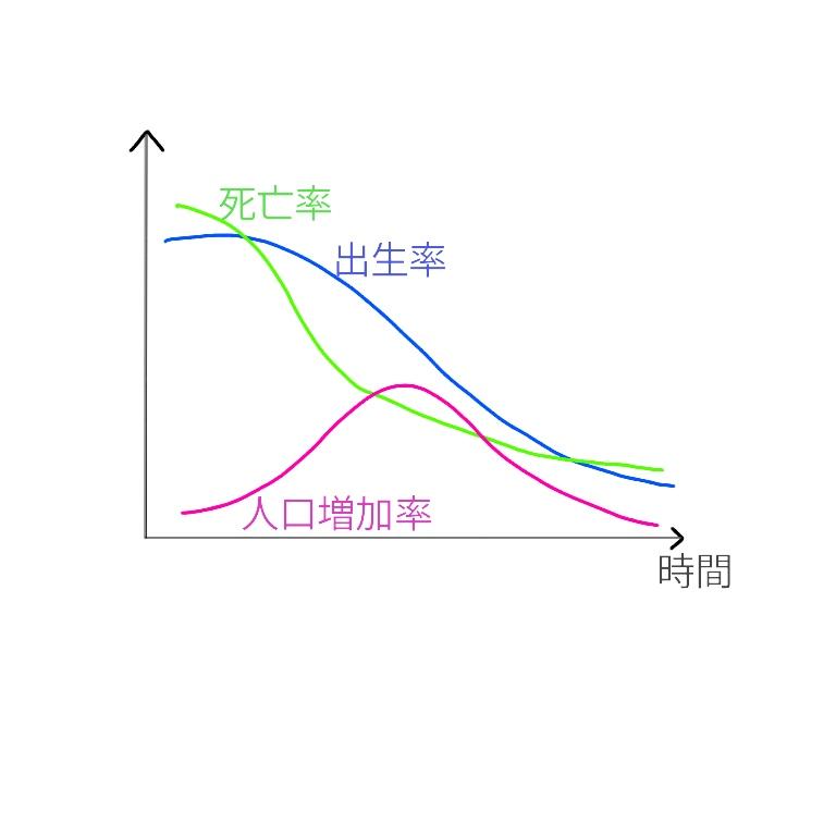 f:id:honkaraasuwotukuru:20180523220559j:plain