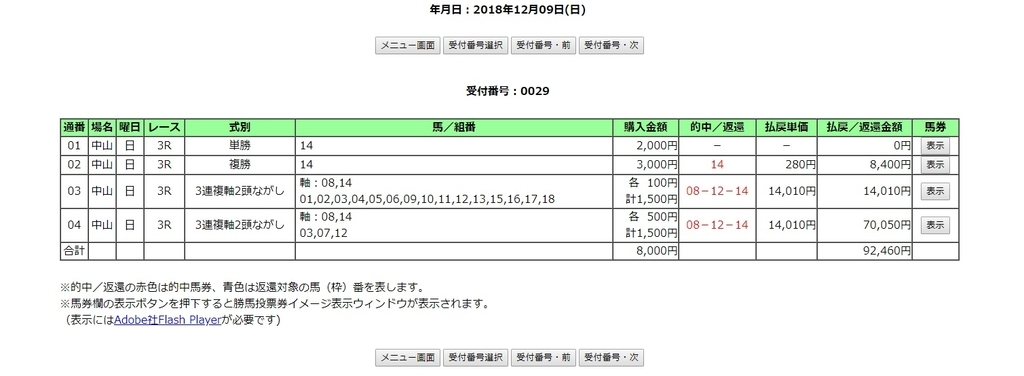 f:id:honmei:20181210230003j:plain