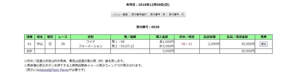 f:id:honmei:20181210230227j:plain