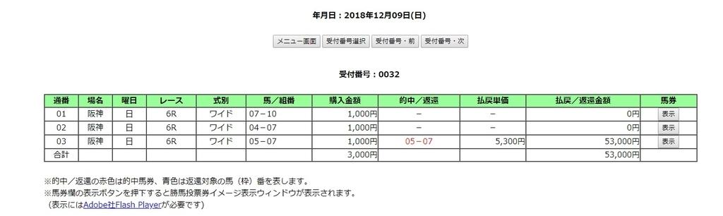 f:id:honmei:20181210231344j:plain