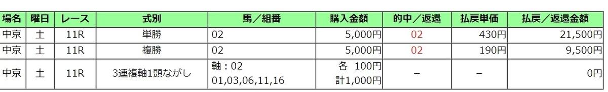 f:id:honmei:20201218083112j:plain
