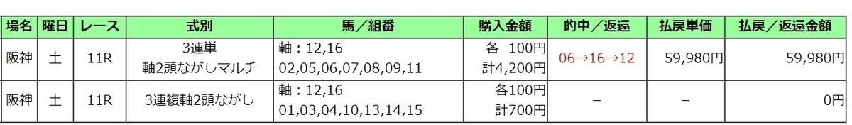 f:id:honmei:20201226204016j:plain