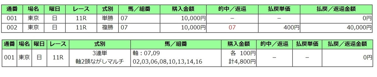 f:id:honmei:20210224213254j:plain