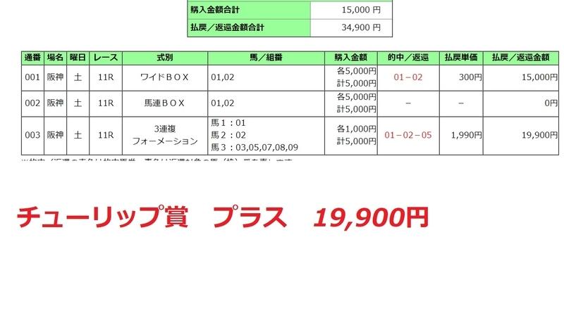 f:id:honmei:20210308074122j:plain