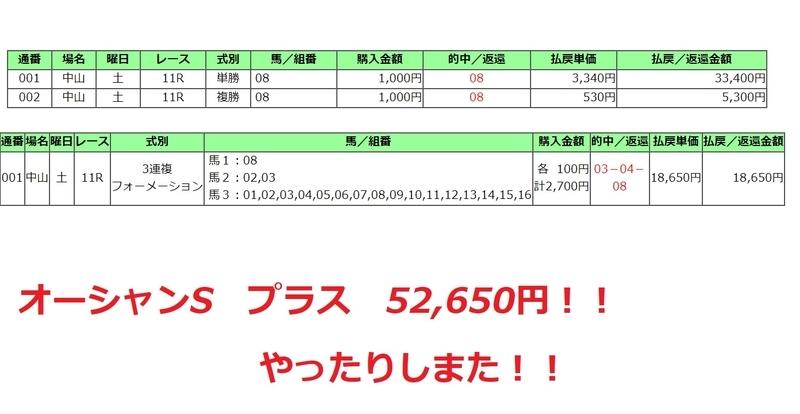 f:id:honmei:20210308074129j:plain