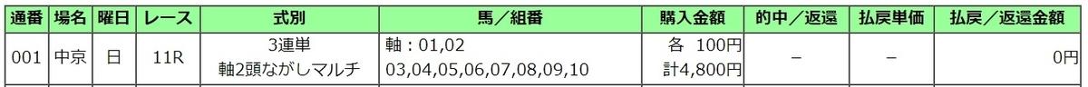 f:id:honmei:20210318205706j:plain