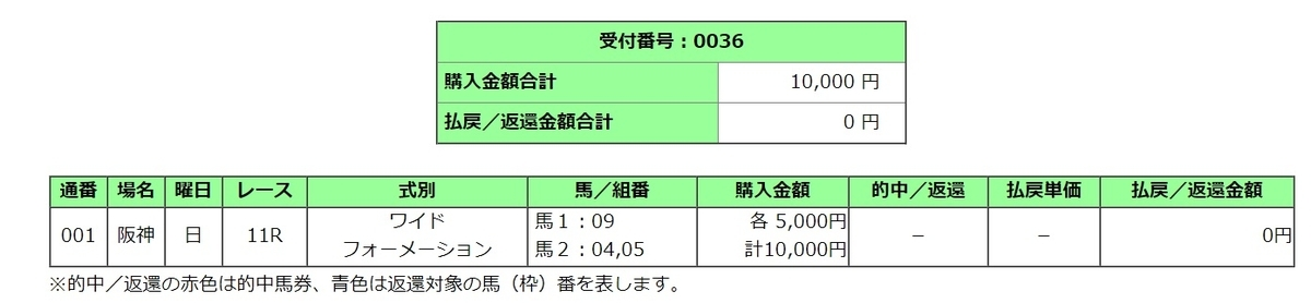 f:id:honmei:20210325125744j:plain