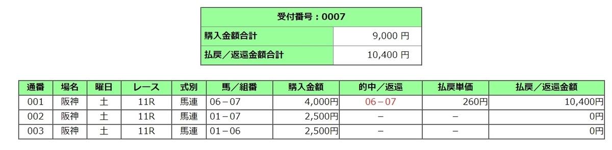 f:id:honmei:20210331205405j:plain