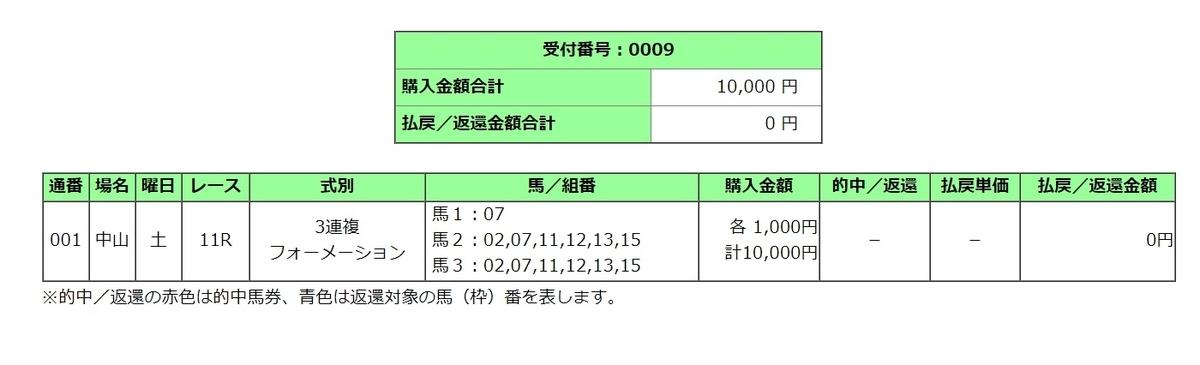 f:id:honmei:20210331205559j:plain