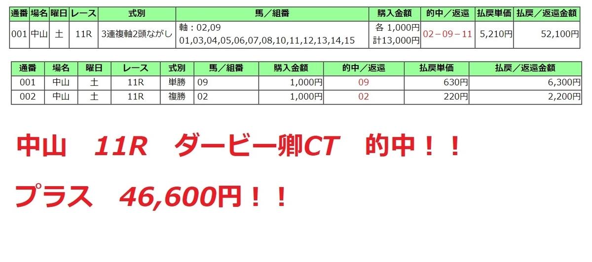f:id:honmei:20210407101100j:plain