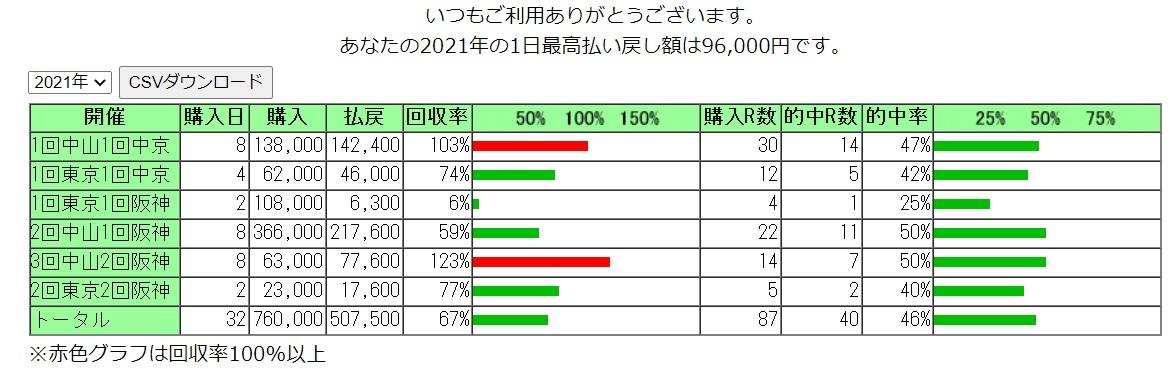 f:id:honmei:20210503214811j:plain