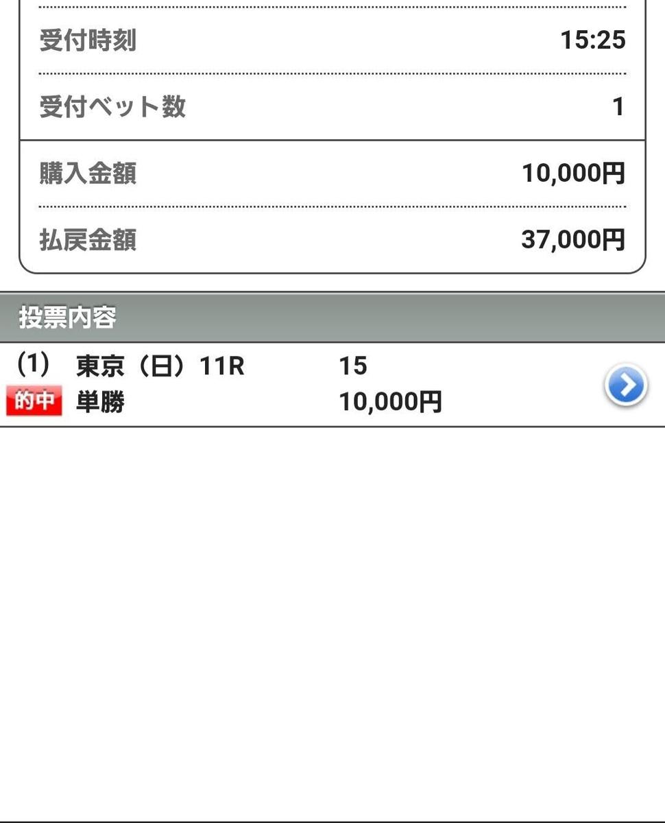 f:id:honmei:20210512161440j:plain