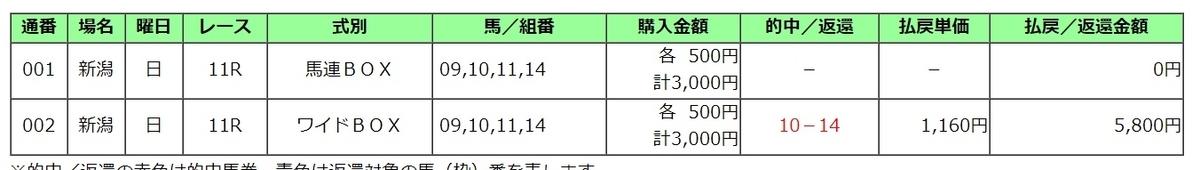 f:id:honmei:20210512162715j:plain