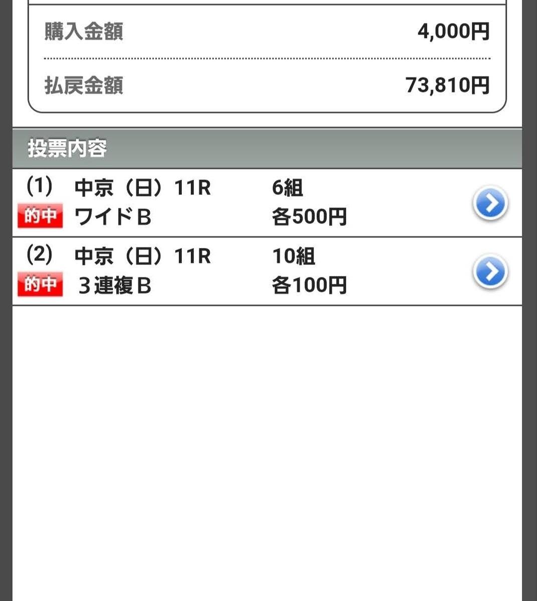 f:id:honmei:20210610092335j:plain