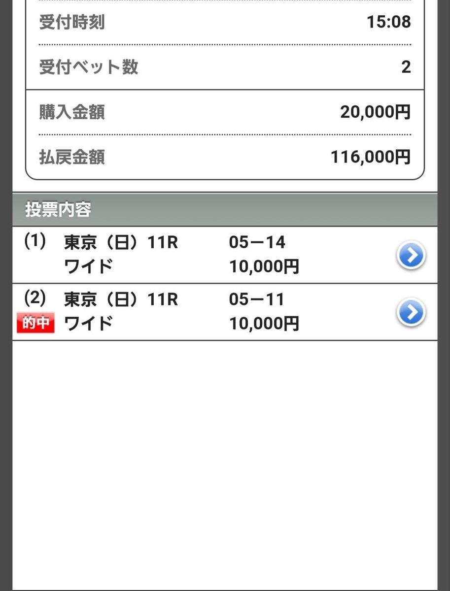 f:id:honmei:20210610095058j:plain