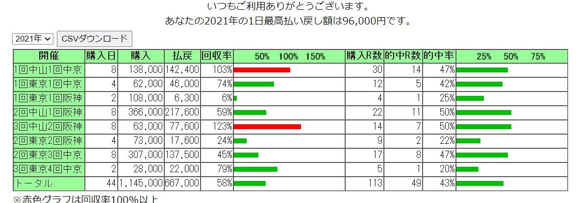 f:id:honmei:20210610224740j:plain
