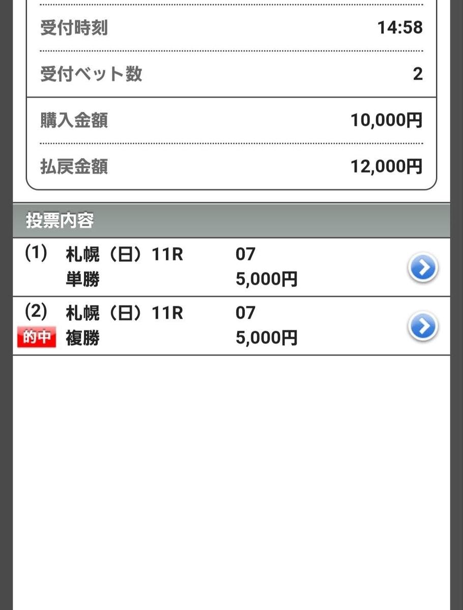 f:id:honmei:20210615103736j:plain