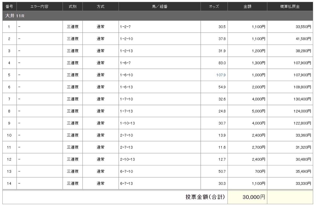 f:id:honmei:20210714212801j:plain