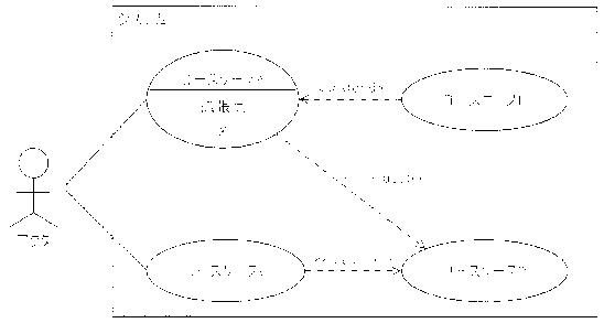 f:id:honmurapeo:20160611182400p:plain