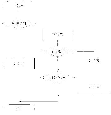 f:id:honmurapeo:20160619192114p:plain